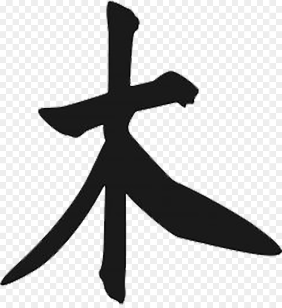 Chinese Characters Wu Xing Wood Kanji Symbol Chinese Elements Png