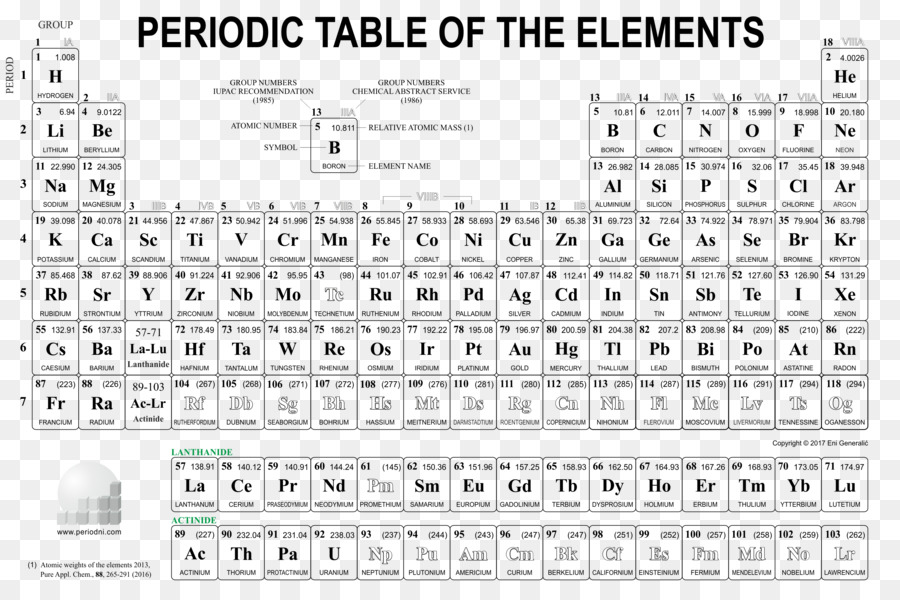 Periodic Table Chemistry Oxidation State Atom Periodic Png