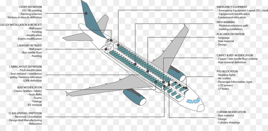 Aircraft Parts Accessories Aerospace Engineering Airplane