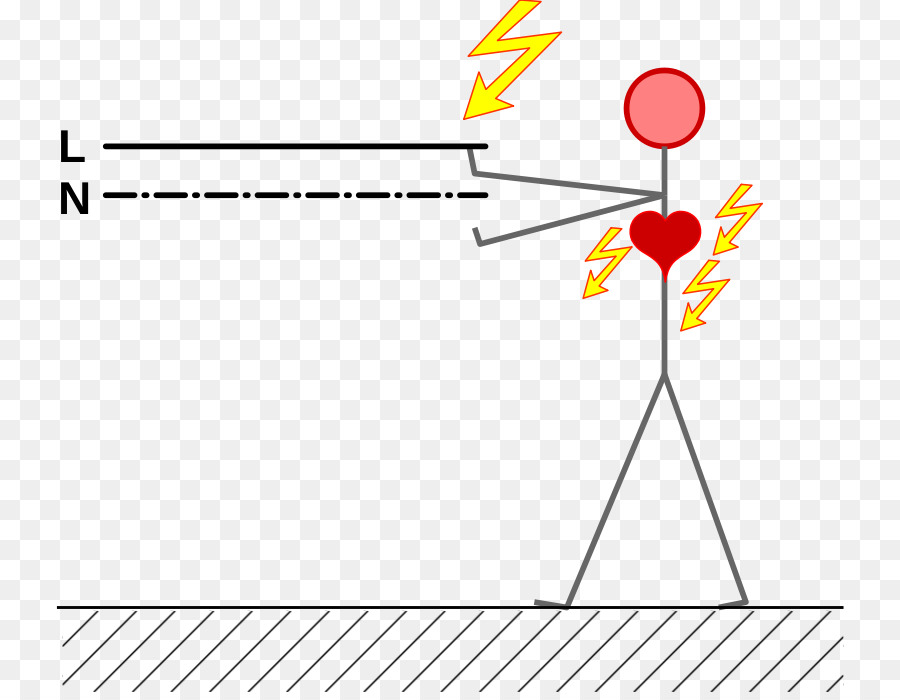 Electrical injury Electric current Diagram Clip art - electric shock ...