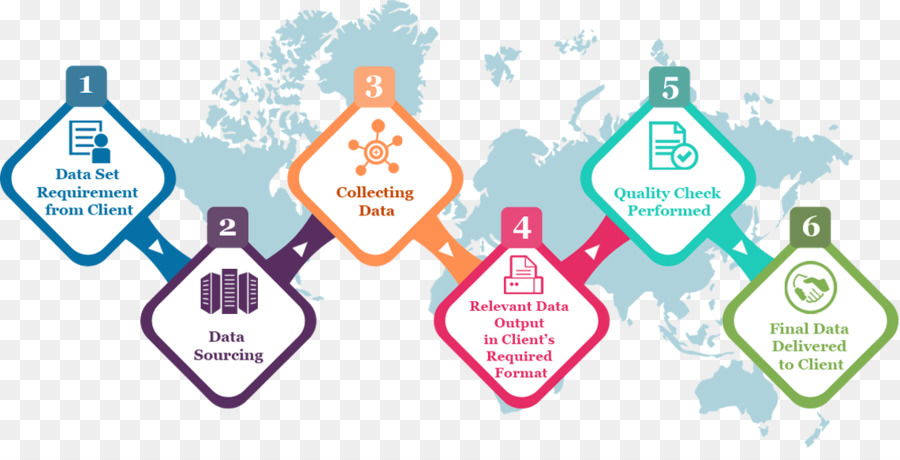 Big Data png download - 1140*568 - Free Transparent Data