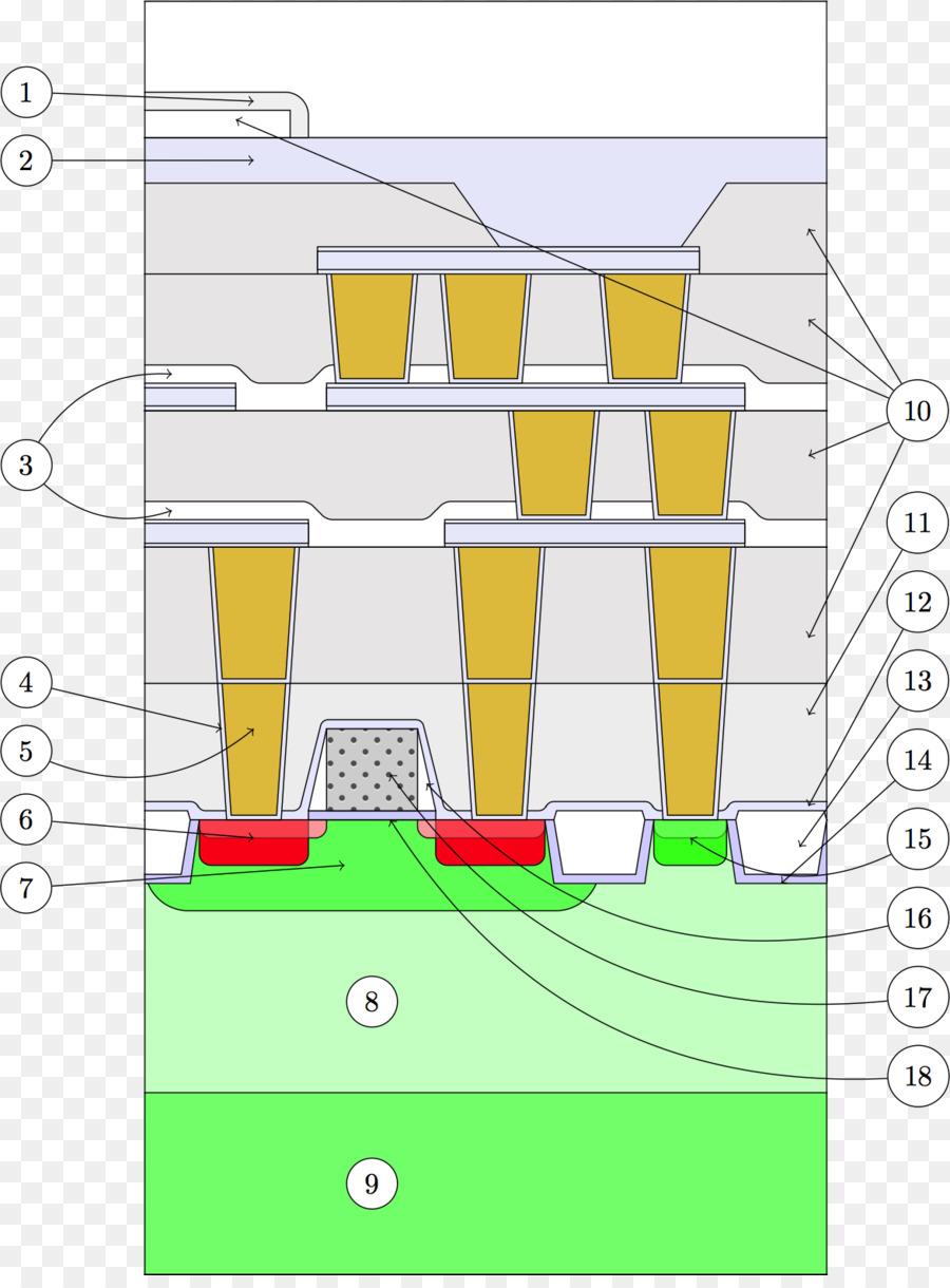 Circuito Transistor : Los mosfet de circuitos integrados y chips de dispositivos
