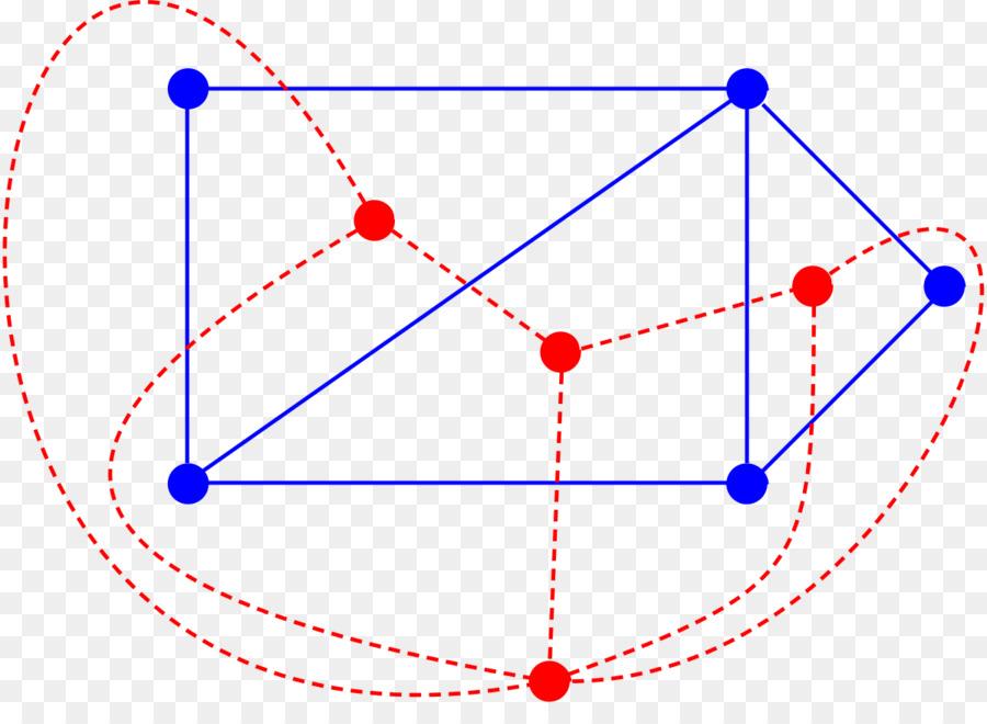 Grafo Dual teoría de grafos Vértice de la Dualidad - cartero png ...