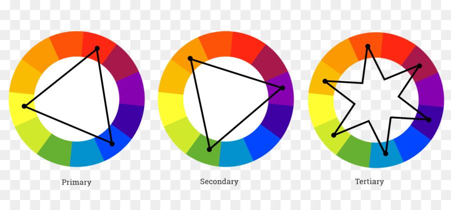 El esquema de Color Análogo colores de la rueda del Color teoría del ...