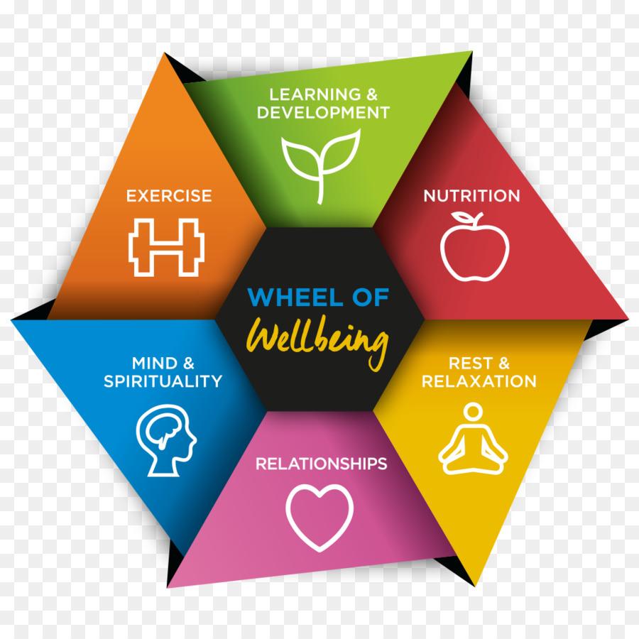 Lifestyle Wiring Diagram Understanding Mental Health Vitality Help