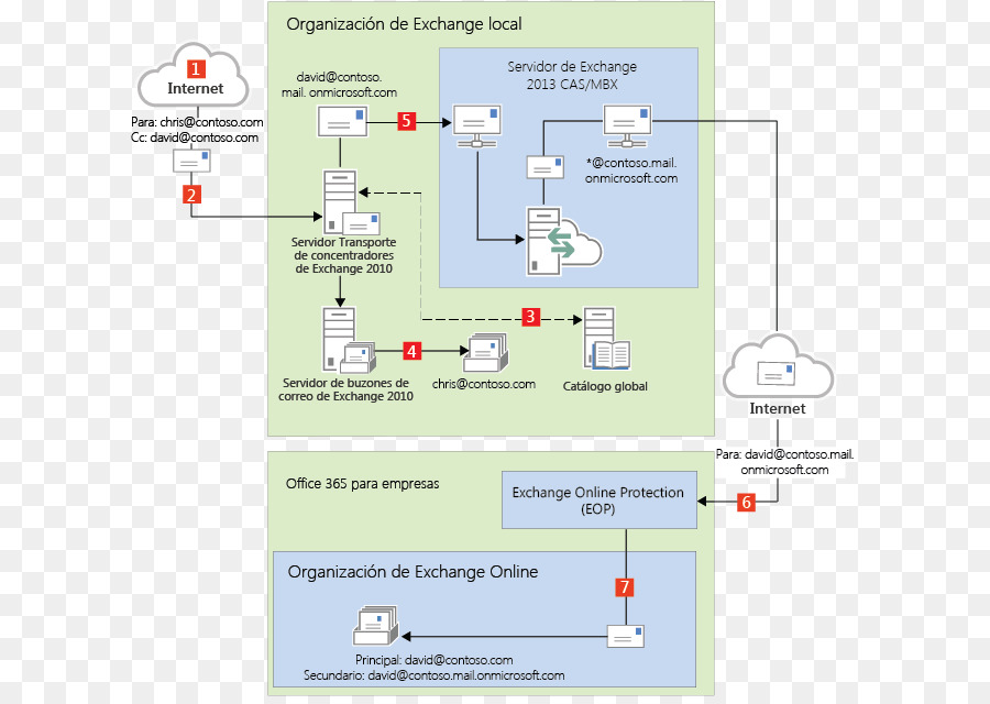 Microsoft Office 365 Angle png download - 661*633 - Free