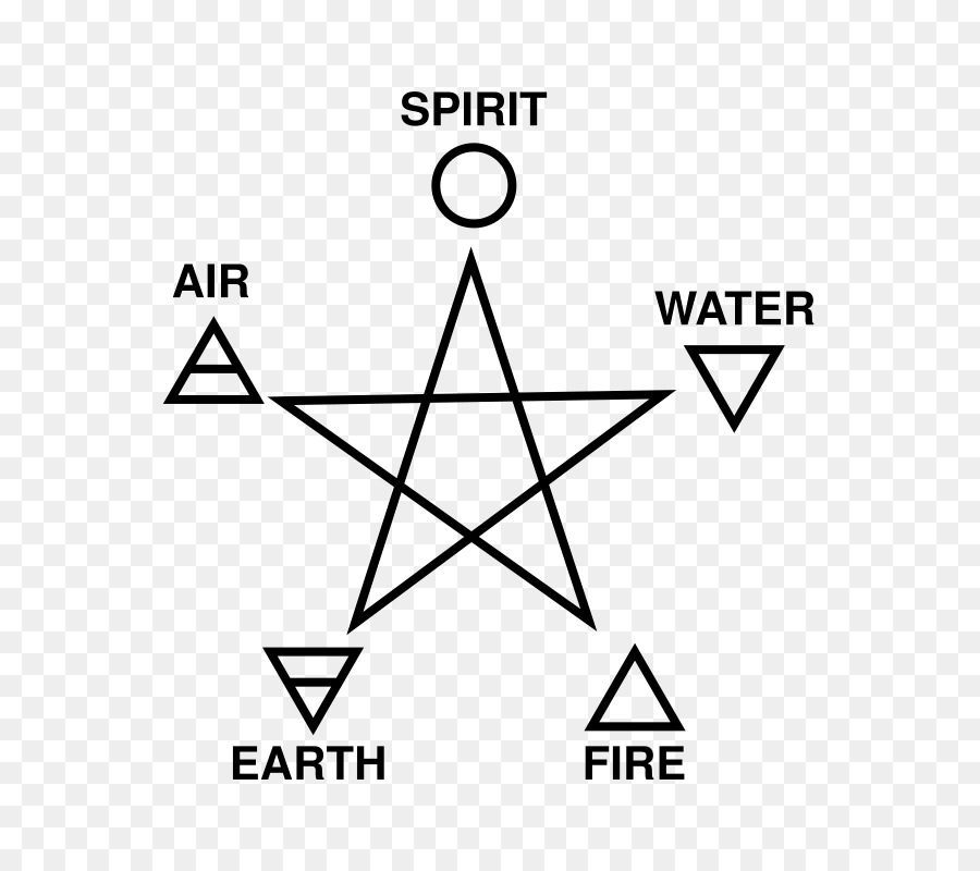 Wiccan Symbol Diagram Diy Enthusiasts Wiring Diagrams
