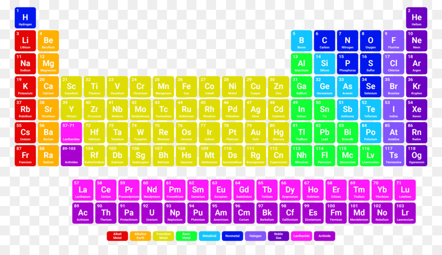 Extended Periodic Table Chemistry Nonmetal   Periodic