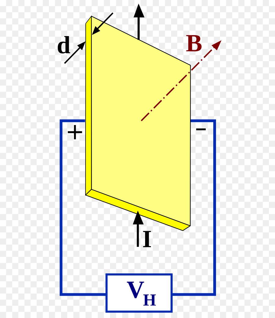 Hall effect Sensor Electric current Magnetoresistance Voltage ...