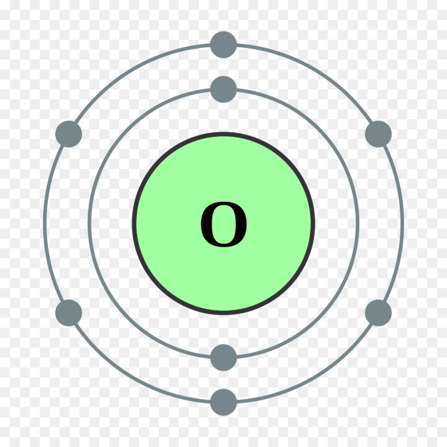 Bohr model electron shell atom valence electron electron bohr model electron shell atom valence electron electron configuration periodic table of elements urtaz Choice Image