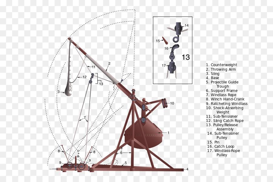 Trebuchet Catapult Battle Of Xiangyang Diagram Projectile Motion