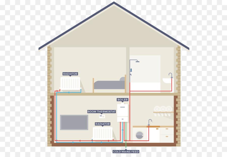 Central Heating Boiler House Heating System Underfloor Heating