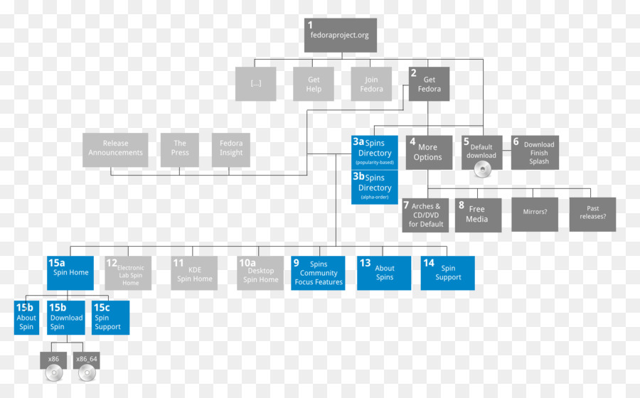 site map mockup web page template web page templates png download