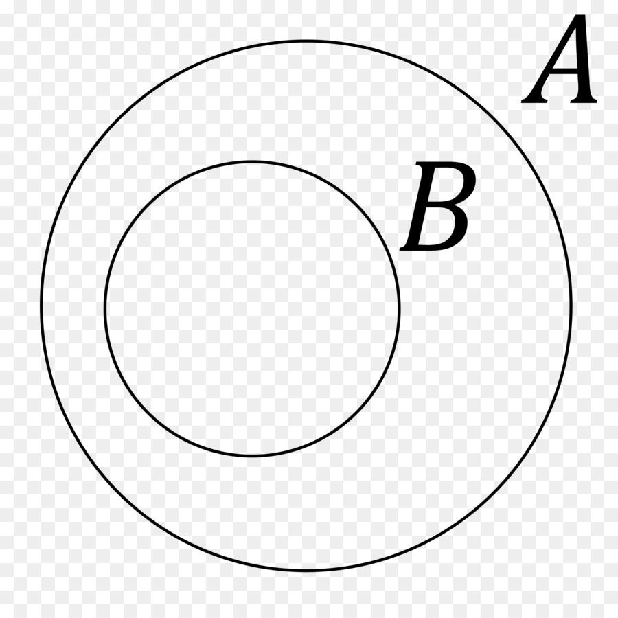 Venn-Diagramm Teilmenge Euler-Diagramm - Mathematik png ...