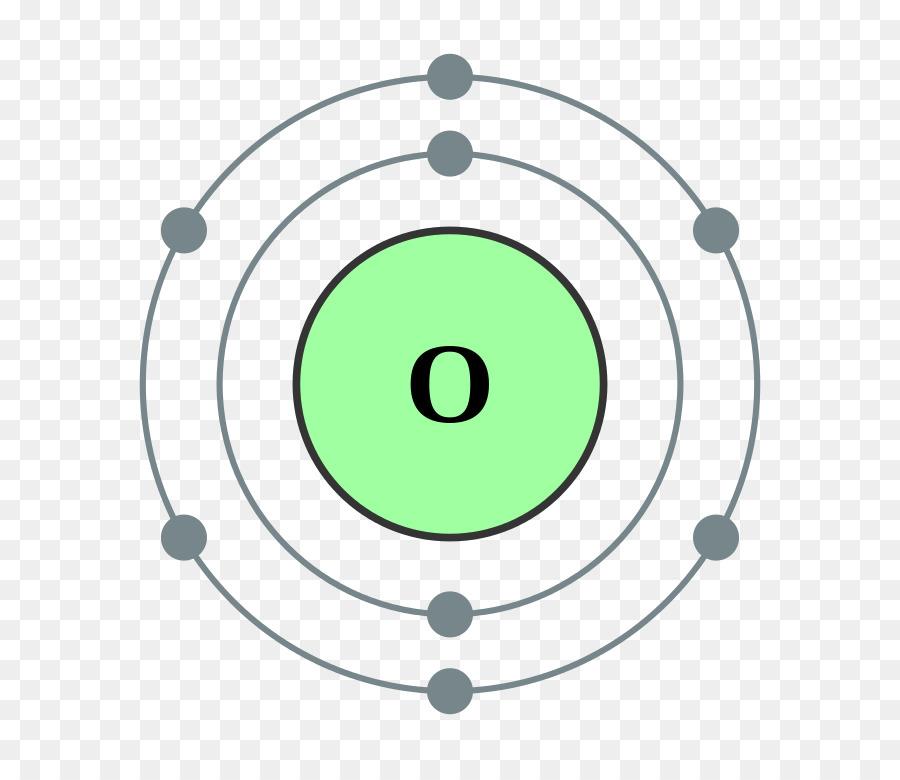 Bohr Diagram For Boron Circuit Diagram Symbols