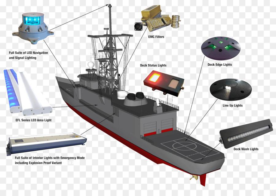 ship navigation light watercraft flight deck navigational png