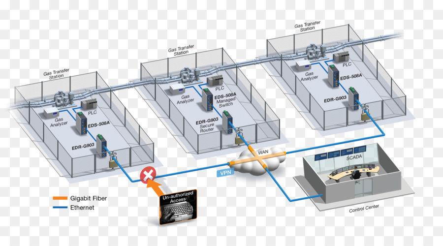 virtual private network security pdf