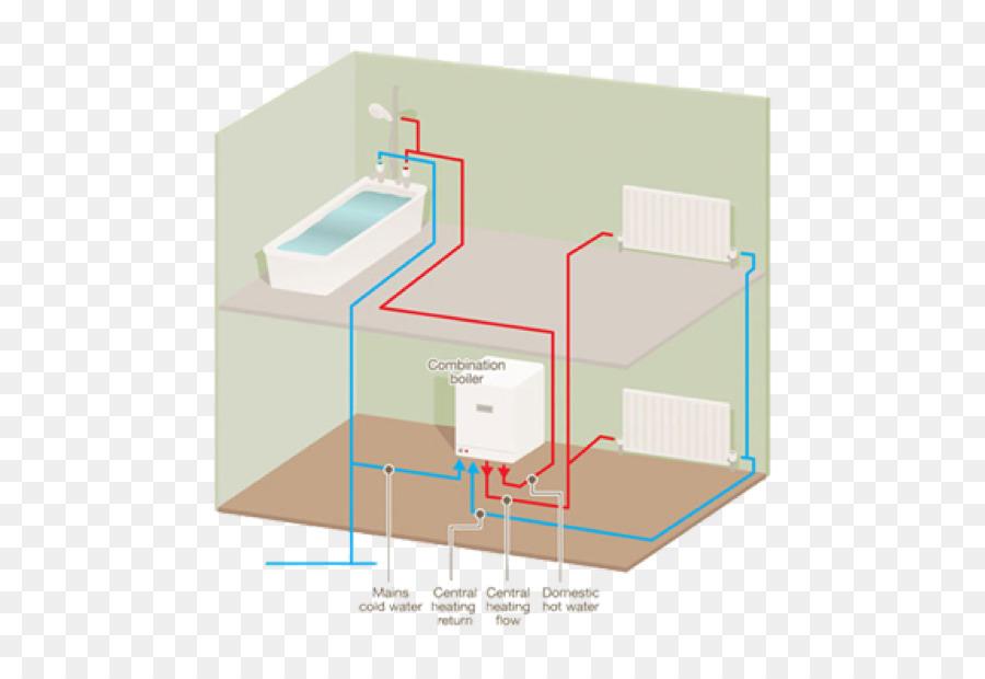 Condensing boiler Central heating Natural gas Baxi - separate lines ...