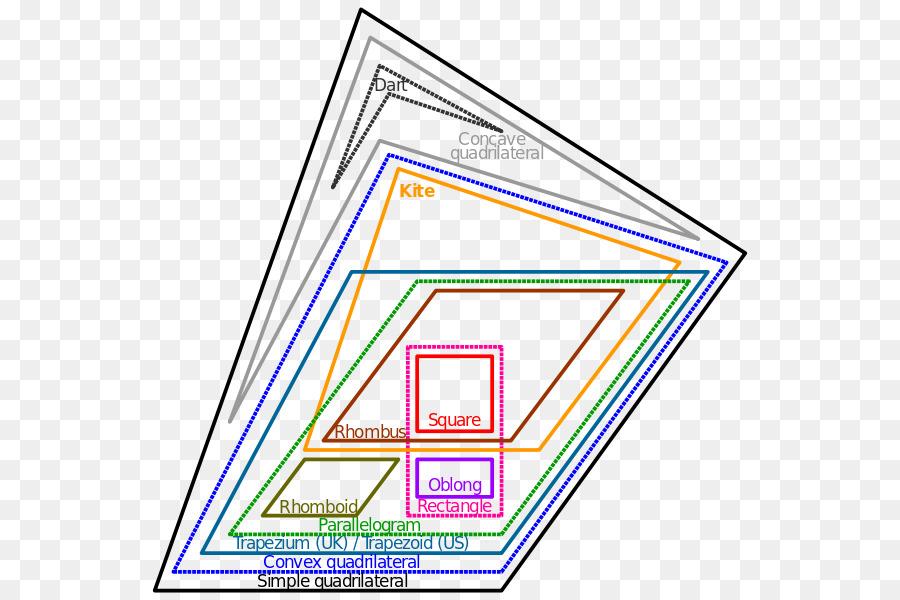 Euler diagram quadrilateral venn diagram polygon mathematics euler diagram quadrilateral venn diagram polygon mathematics quadrilateral vector ccuart Image collections