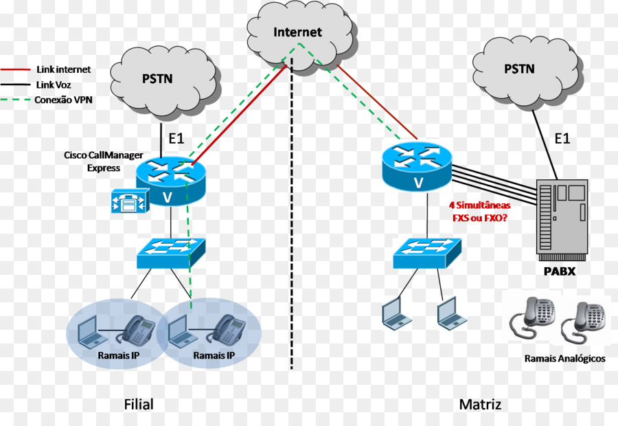 Foreign exchange office foreign exchange service voip gateway cisco foreign exchange office foreign exchange service voip gateway cisco unified communications manager voice over ip express mail service ccuart Images