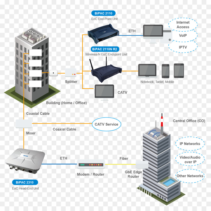 Buildings Network Wiring Diagram Experience Of Building A Trusted Home Cat6a