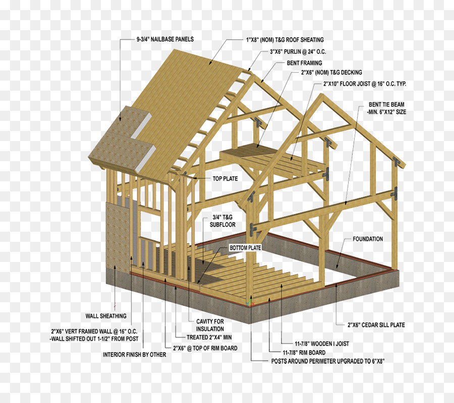 Roof Shed Pole building framing Post - cut into two parts png ...