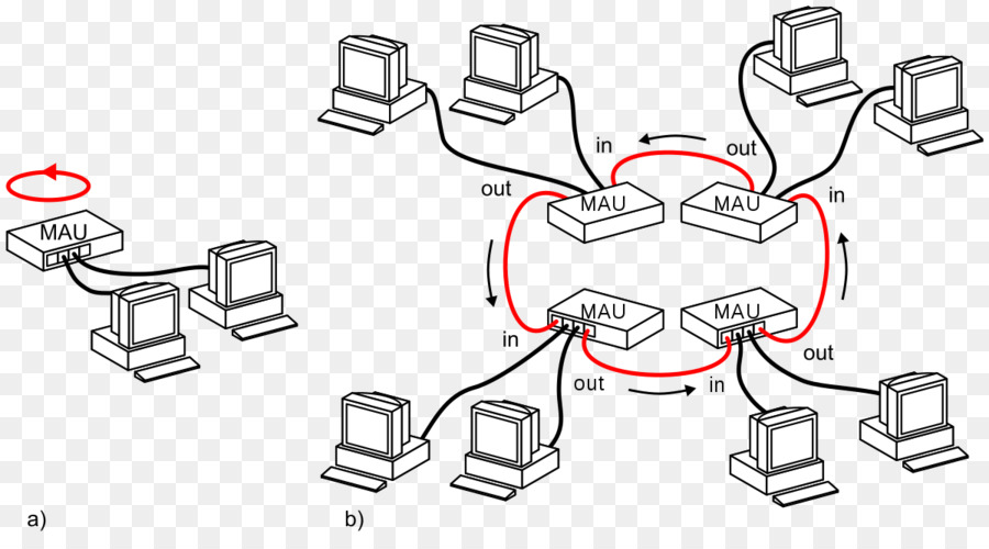 Token ring network topology local area network computer network ring token ring network topology local area network computer network ring network fig ring publicscrutiny Choice Image