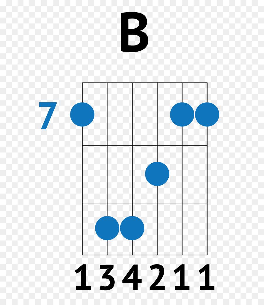 Ukulele Guitar Chord Strum Good Shape Png Download 7301032