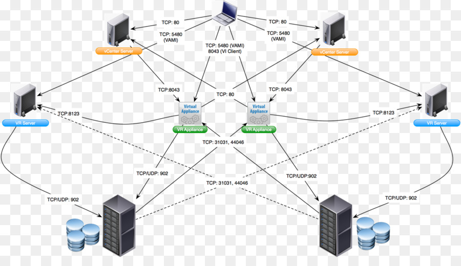 vmware vsphere computer network diagram wiring diagram microsoft rh kisspng com using visio for wiring diagrams visio wiring diagram tutorial