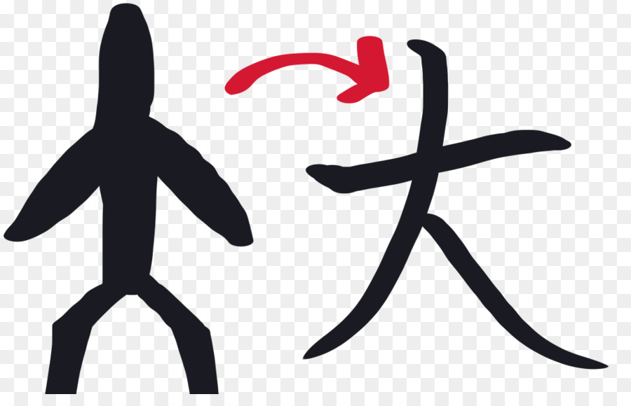 Chinese Characters Symbol Meaning Mandarin Clipart Png Download