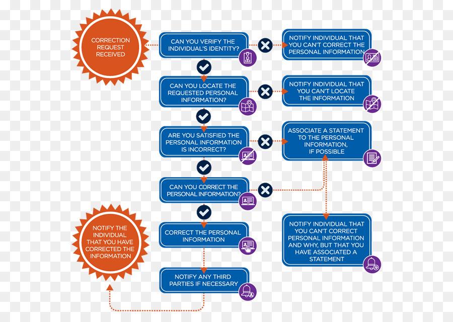 Organization Brand Line Web page Font - business information chart ...