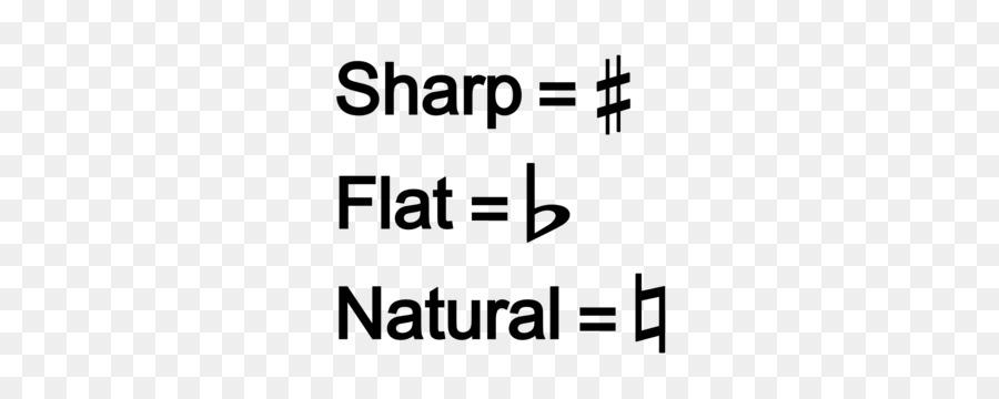Natural Flat Sharp Musical Note Accidental Musical Symbols Png