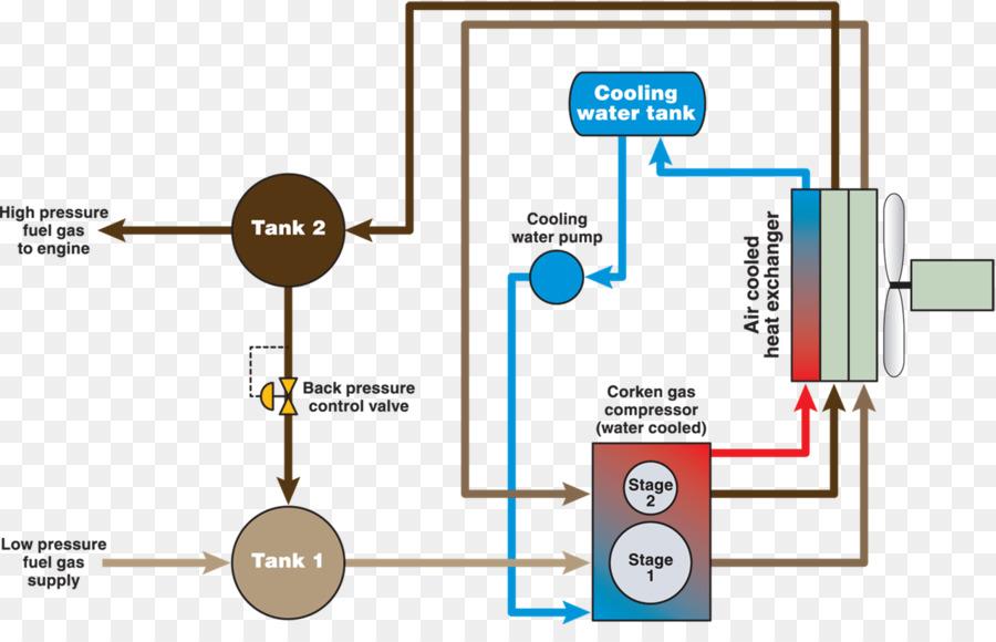 Gas combustible diagrama de Cableado de gas Natural - el agradable ...