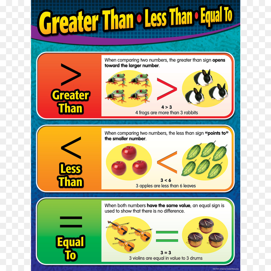 Greater Than Sign Less Than Sign Mathematics Equality Chart