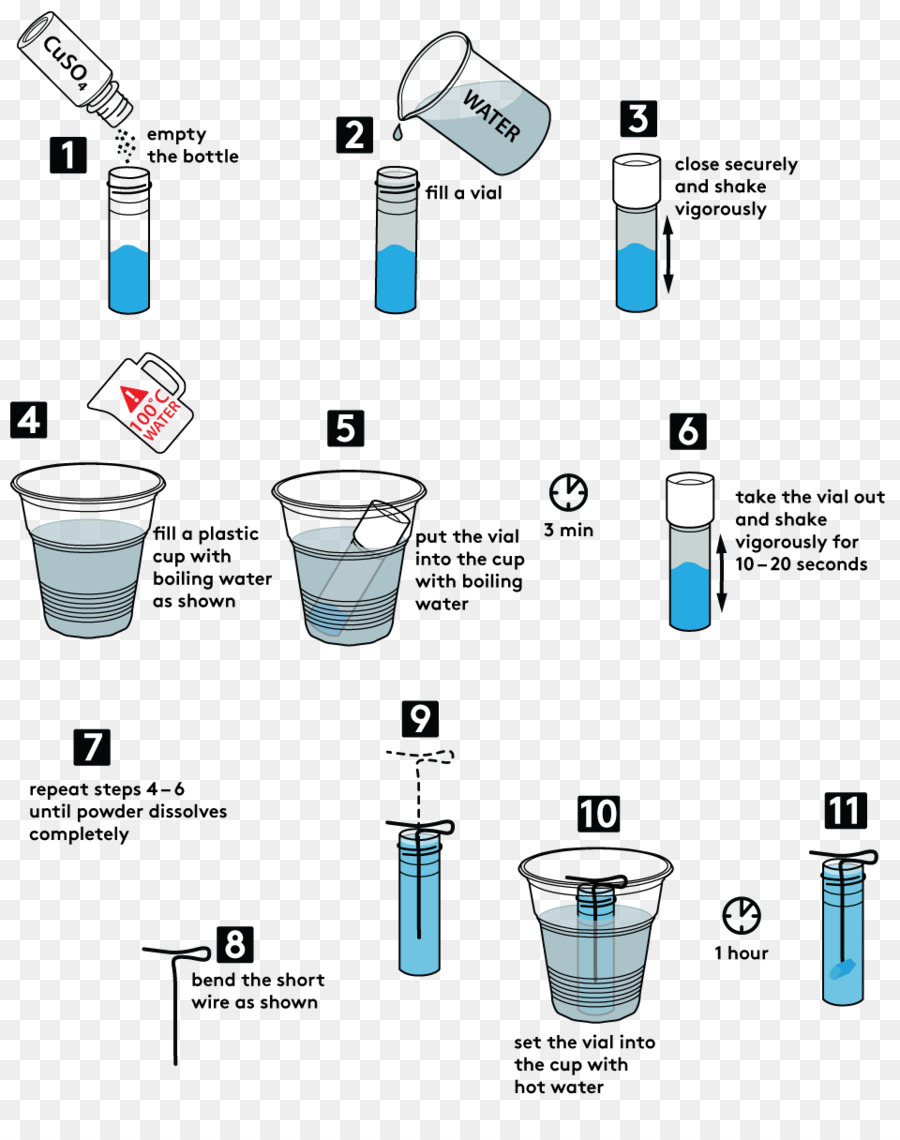 Copper(II) sulfate Crystal Experiment Salt - steel wire png download ...