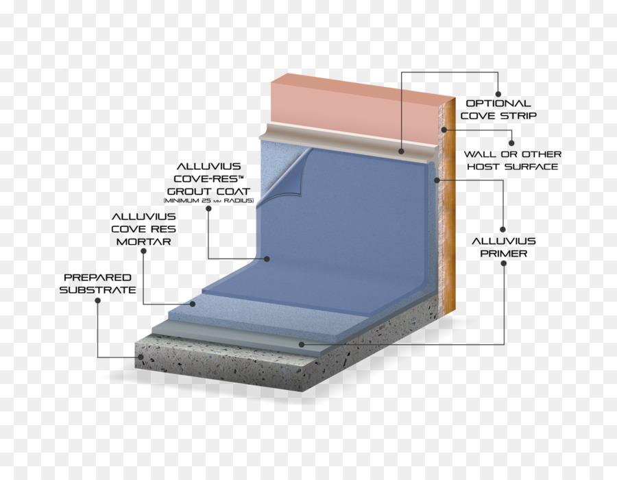 Epoxy Flooring Tile Molding Tile Floor Png Download 1292998