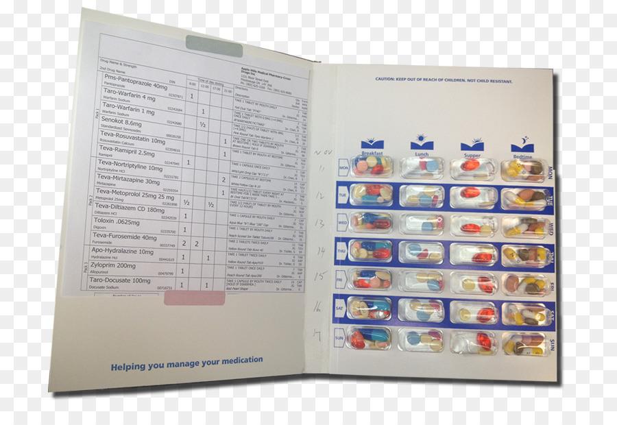 Blister pack Pharmaceutical drug Pharmacy Shoppers Drug Mart ...
