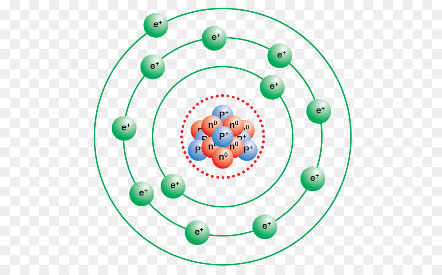 Bohr Model Sodium Atom Chemistry Rutherford Model Copper Shell Png