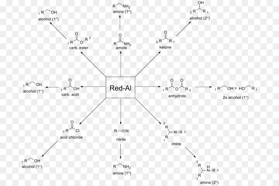 Sodium Bis2 Methoxyethoxyaluminium Hydride Reducing Agent Redox