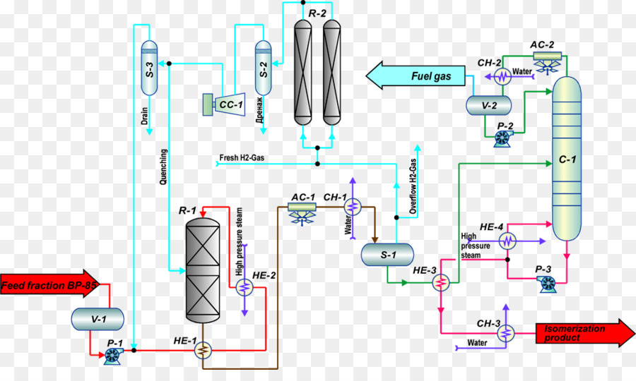 Oil Refinery Angle png download - 1024*596 - Free Transparent Oil
