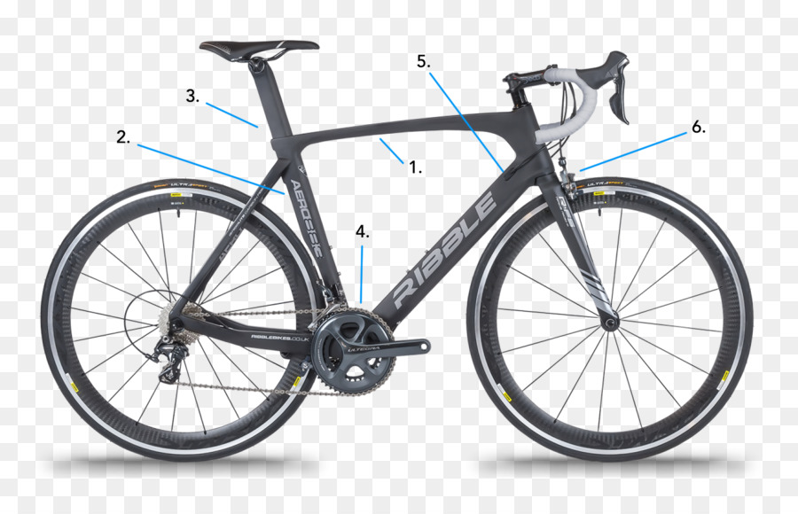 Racing bicycle SRAM Corporation Bicycle Frames Cycling - all kinds ...