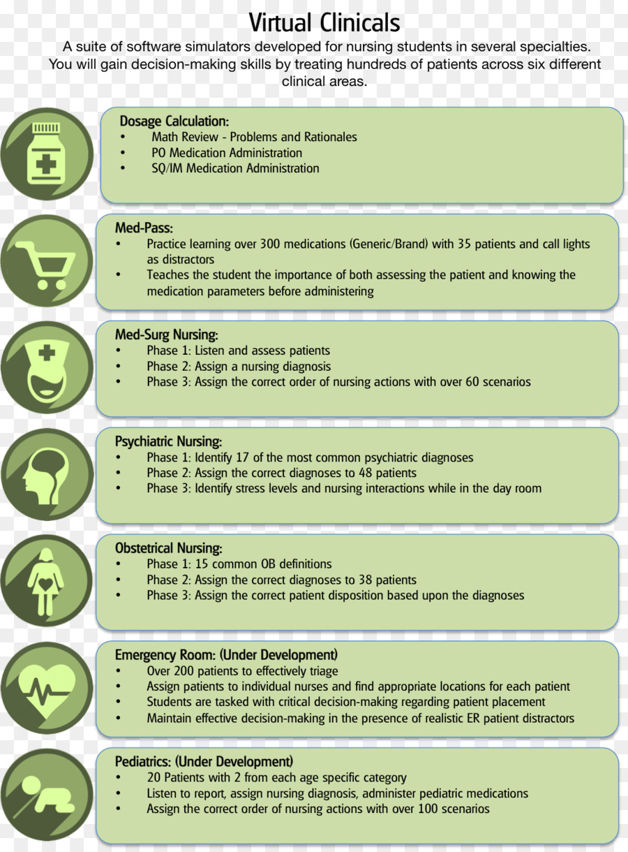 Obstetricia enfermería Farmacéutica de medicamentos de la educación ...