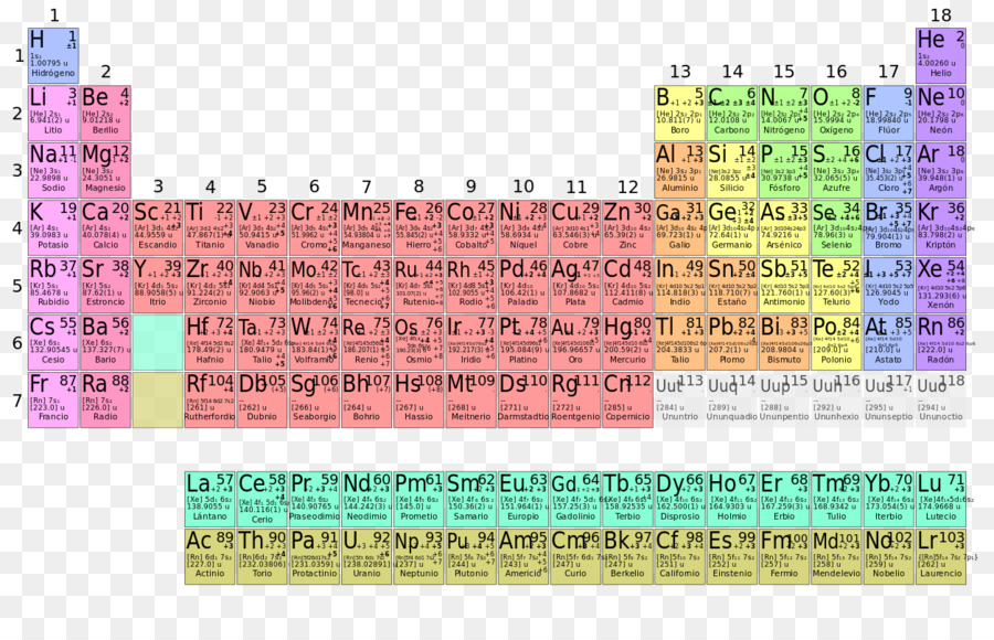 Periodic Table Chemical Element Electron Configuration Calcium