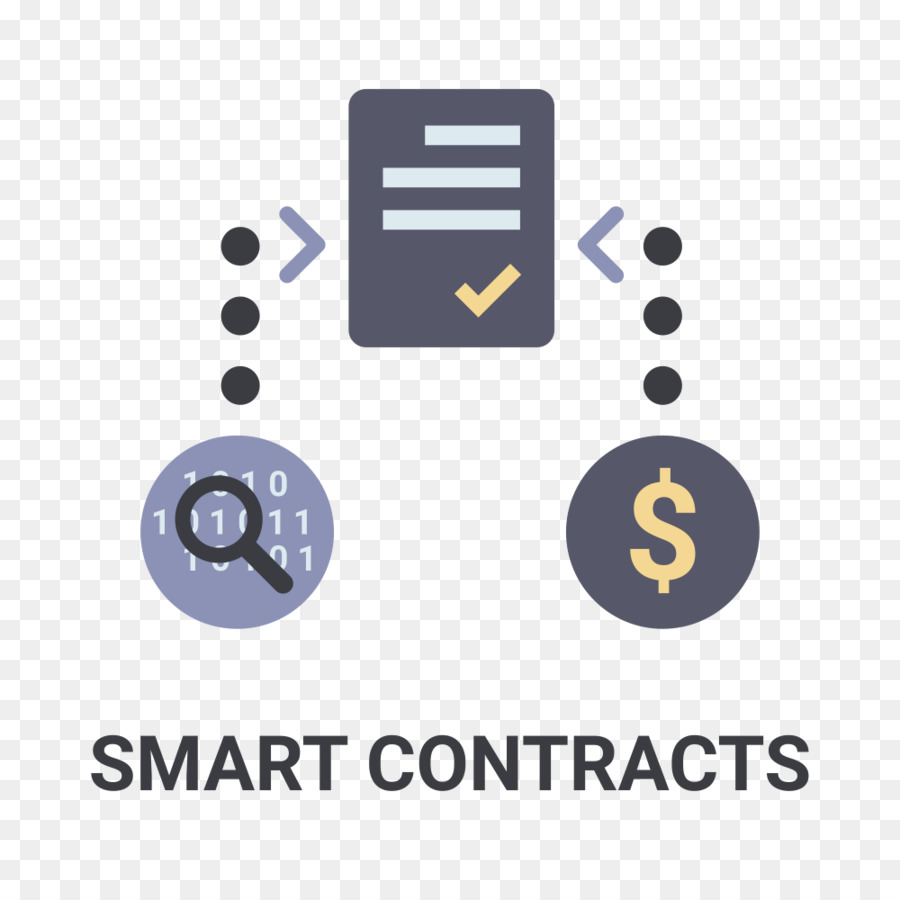 Smart Contract Blockchain Computer Icons Ethereum