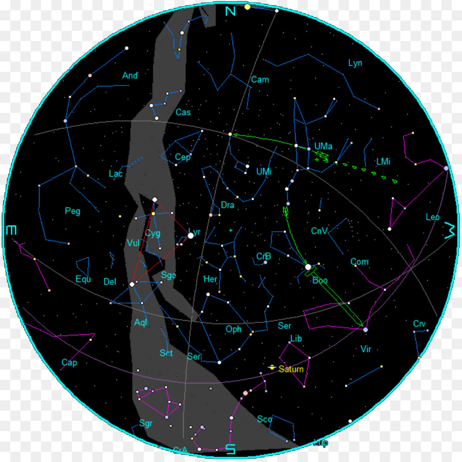 Astrological Sign Zodiac Horoscope Astrology Star Chart House Png