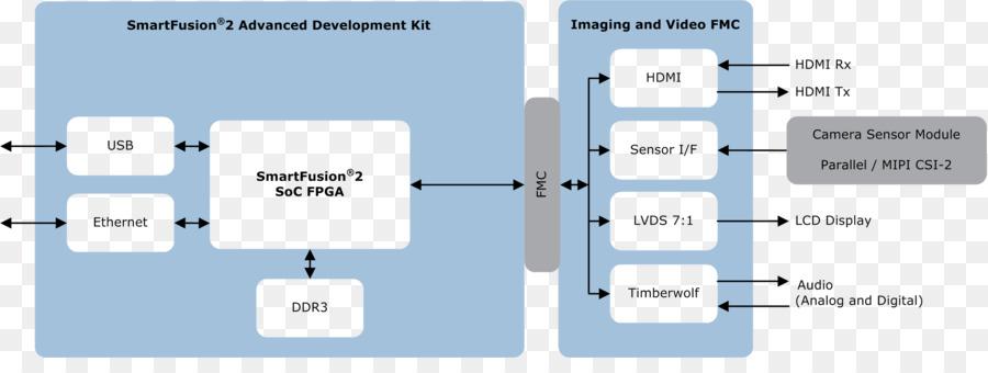 block diagram wiring diagram closed circuit television computer rh kisspng com