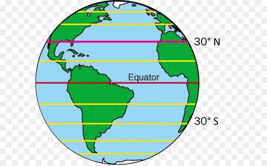 30th Parallel North Globe Latitude Antarctic Circle 60th Parallel North    Lattitude