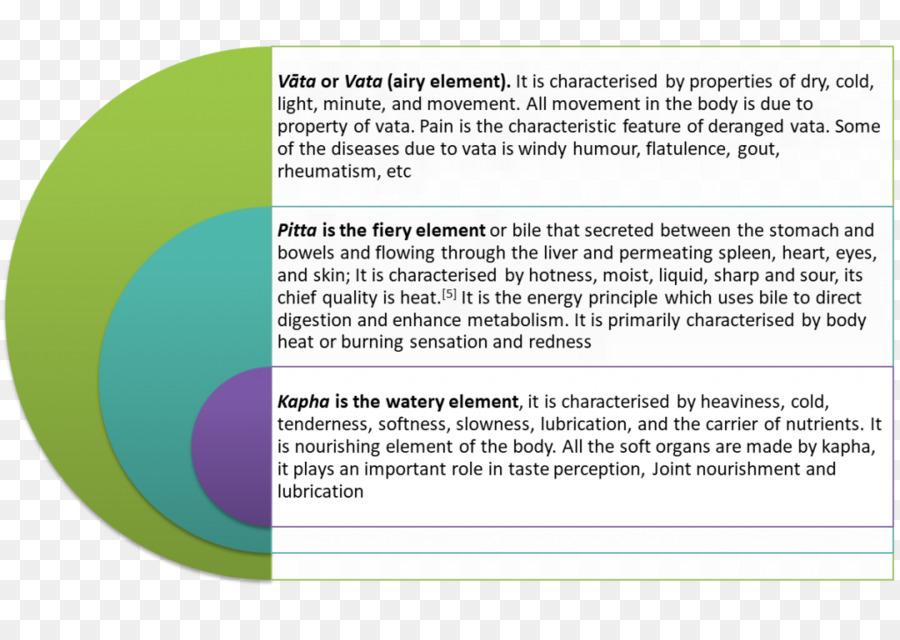 Addie Model Instructional Design Formative Assessment Evaluation