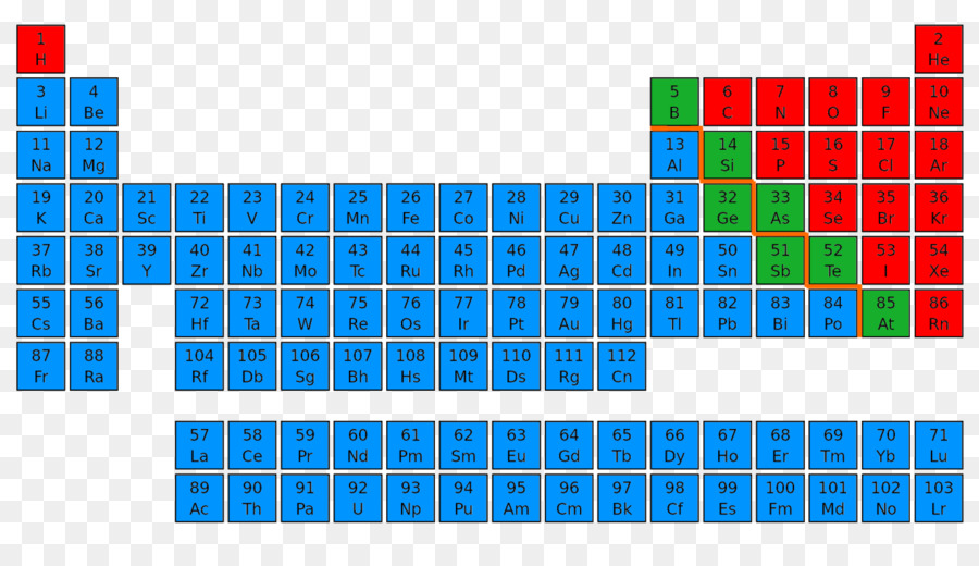 Metalloid Nonmetal Periodic Table Alkali Metal Others Png Download