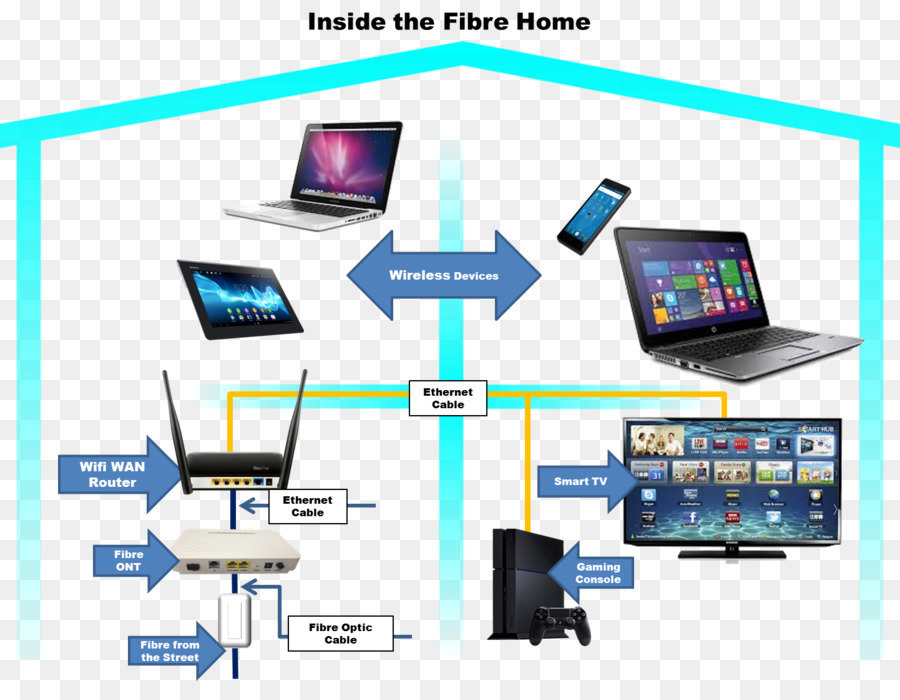 computer network optical fiber cable wire home network optical rh kisspng com Fiber Optic Cable Reel Lengths Copper vs Fiber Optic Cabling